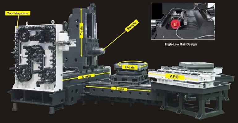 Litz LH-1250B CNC Yatay İşleme Merkezi